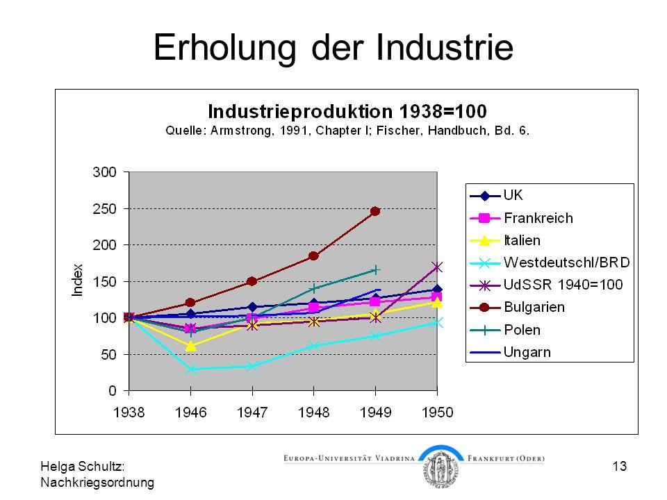 Helga Schultz: Nachkriegsordnung 13 Erholung der Industrie