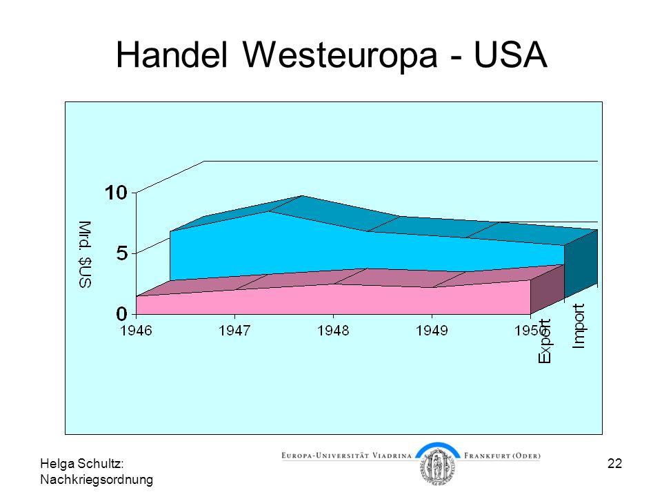 Helga Schultz: Nachkriegsordnung 22 Handel Westeuropa - USA
