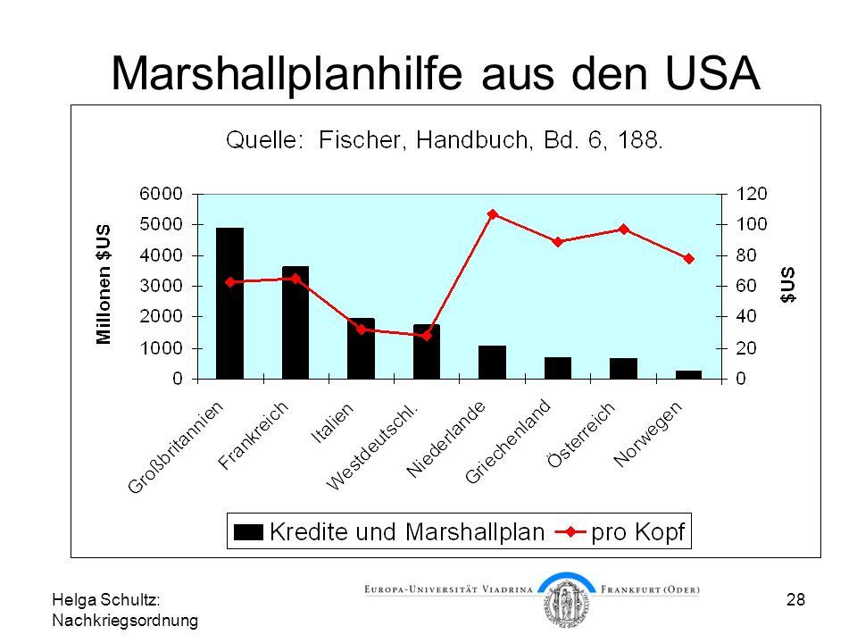 Helga Schultz: Nachkriegsordnung 28 Marshallplanhilfe aus den USA
