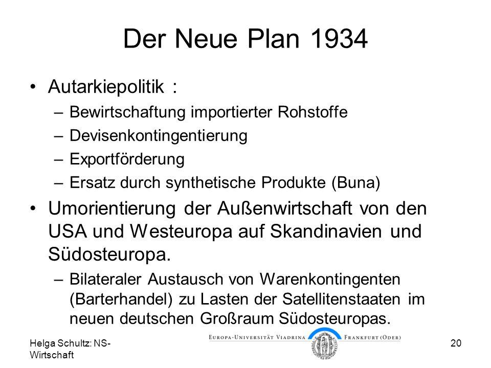 Helga Schultz: NS- Wirtschaft 20 Der Neue Plan 1934 Autarkiepolitik : –Bewirtschaftung importierter Rohstoffe –Devisenkontingentierung –Exportförderun