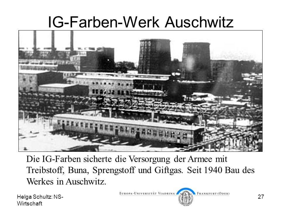 Helga Schultz: NS- Wirtschaft 27 IG-Farben-Werk Auschwitz Die IG-Farben sicherte die Versorgung der Armee mit Treibstoff, Buna, Sprengstoff und Giftga