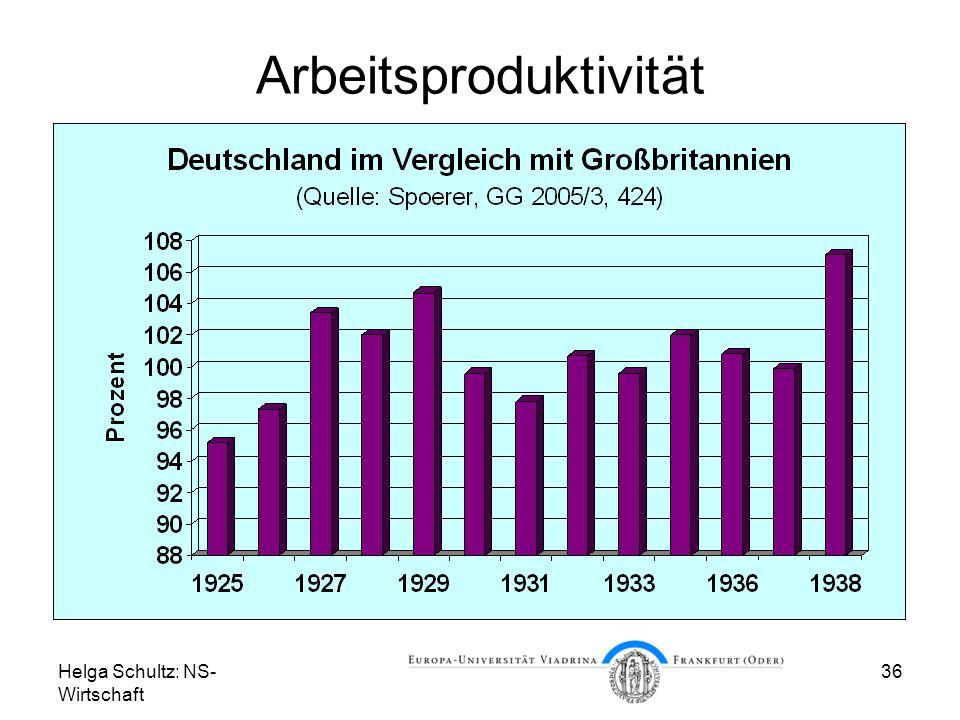 Helga Schultz: NS- Wirtschaft 36 Arbeitsproduktivität