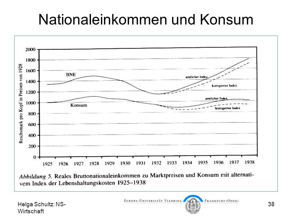 Helga Schultz: NS- Wirtschaft 38 Nationaleinkommen und Konsum