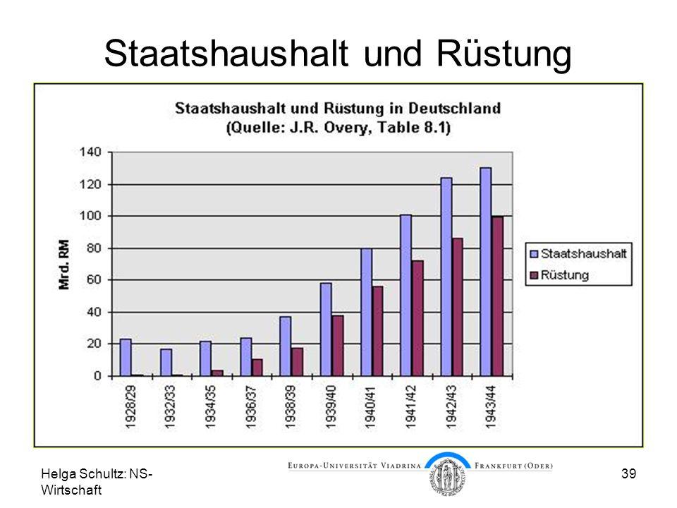 Helga Schultz: NS- Wirtschaft 39 Staatshaushalt und Rüstung