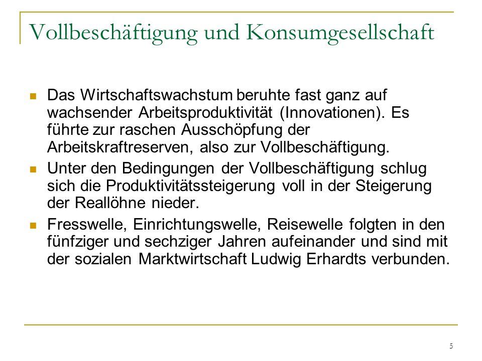 5 Vollbeschäftigung und Konsumgesellschaft Das Wirtschaftswachstum beruhte fast ganz auf wachsender Arbeitsproduktivität (Innovationen). Es führte zur
