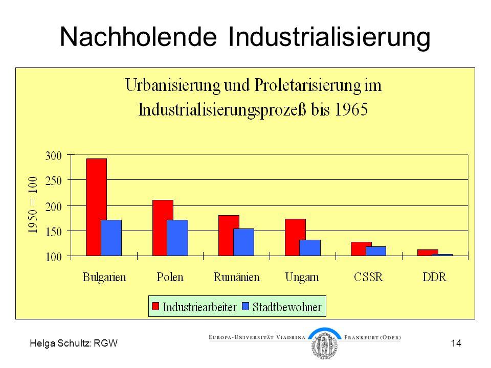 Helga Schultz: RGW14 Nachholende Industrialisierung