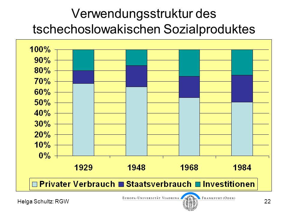 Helga Schultz: RGW22 Verwendungsstruktur des tschechoslowakischen Sozialproduktes