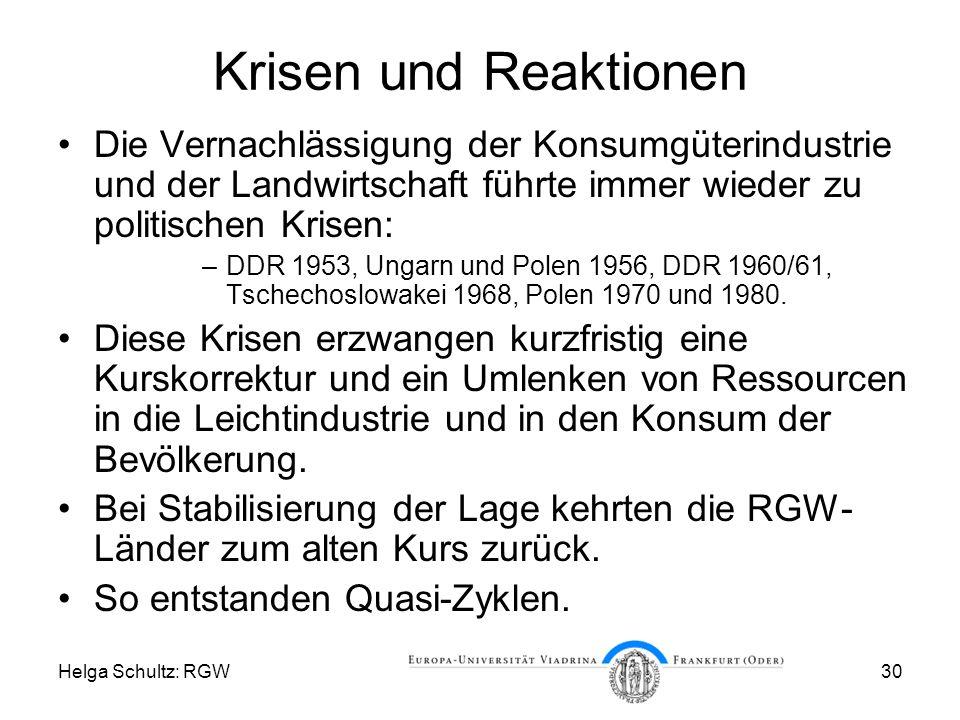 Helga Schultz: RGW30 Krisen und Reaktionen Die Vernachlässigung der Konsumgüterindustrie und der Landwirtschaft führte immer wieder zu politischen Krisen: –DDR 1953, Ungarn und Polen 1956, DDR 1960/61, Tschechoslowakei 1968, Polen 1970 und 1980.