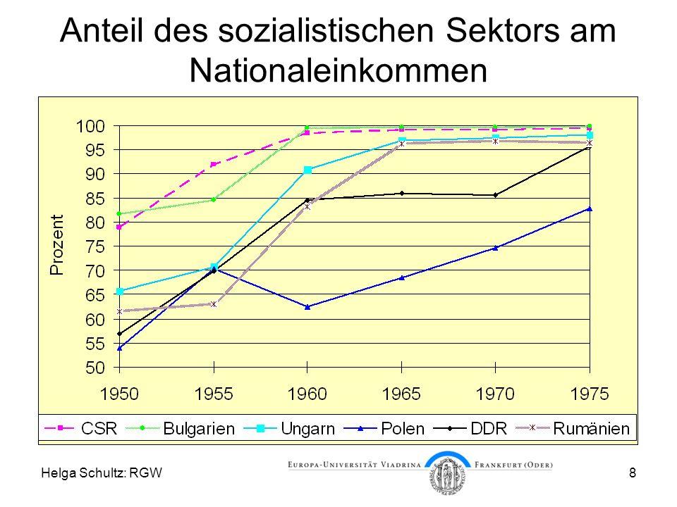 Helga Schultz: RGW8 Anteil des sozialistischen Sektors am Nationaleinkommen