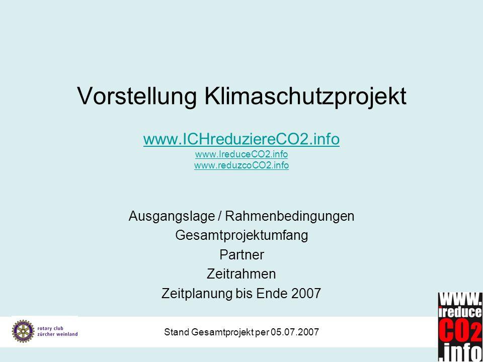 Stand Gesamtprojekt per 05.07.2007 Projektpartner Matching Grant Partner Z.B.