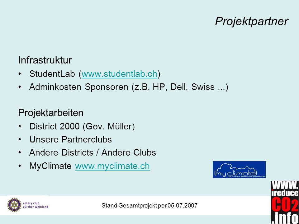 Stand Gesamtprojekt per 05.07.2007 Projektpartner Infrastruktur StudentLab (www.studentlab.ch)www.studentlab.ch Adminkosten Sponsoren (z.B.