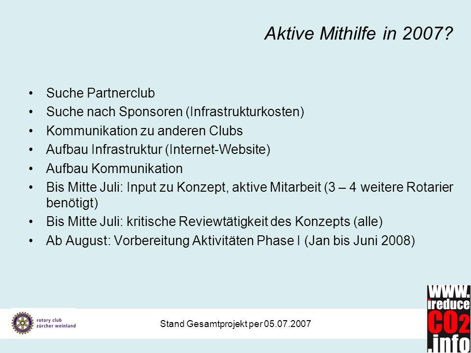 Stand Gesamtprojekt per 05.07.2007 Aktive Mithilfe in 2007? Suche Partnerclub Suche nach Sponsoren (Infrastrukturkosten) Kommunikation zu anderen Club