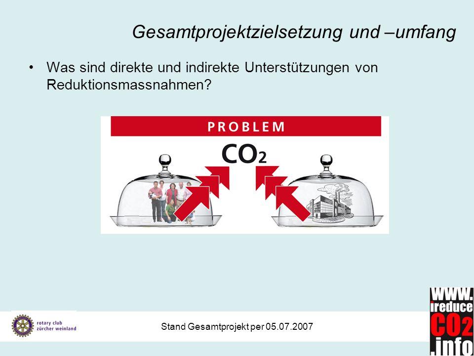 Stand Gesamtprojekt per 05.07.2007 Gesamtprojektzielsetzung und –umfang Was sind direkte und indirekte Unterstützungen von Reduktionsmassnahmen?