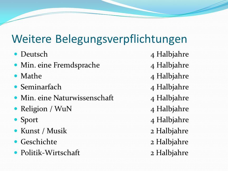 Weitere Belegungsverpflichtungen Deutsch 4 Halbjahre Min. eine Fremdsprache 4 Halbjahre Mathe 4 Halbjahre Seminarfach 4 Halbjahre Min. eine Naturwisse