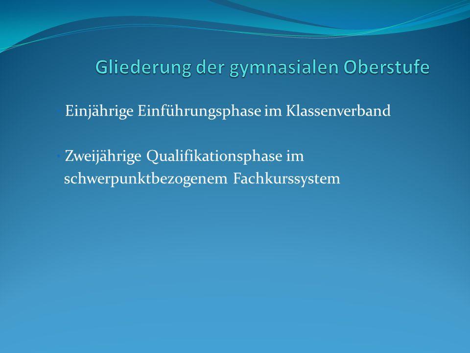 Pflicht- und Wahlfächer in der Einführungsphase FächerWochenstunden Deutsch3 1.