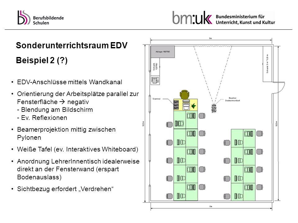Sonderunterrichtsraum EDV Beispiel 2 (?) EDV-Anschlüsse mittels Wandkanal Orientierung der Arbeitsplätze parallel zur Fensterfläche negativ - Blendung