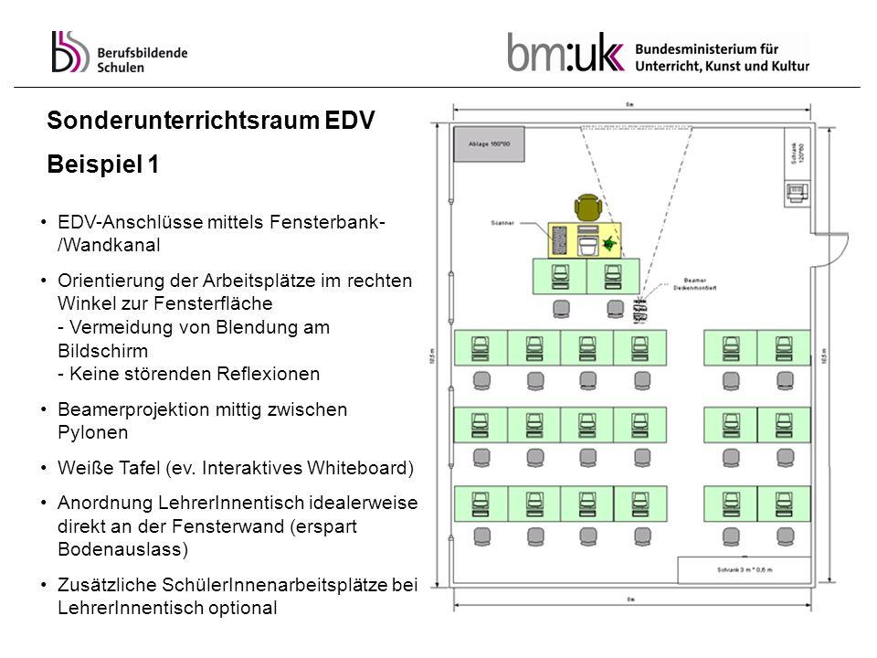 Sonderunterrichtsraum EDV Beispiel 2 (?) EDV-Anschlüsse mittels Wandkanal Orientierung der Arbeitsplätze parallel zur Fensterfläche negativ - Blendung am Bildschirm - Ev.