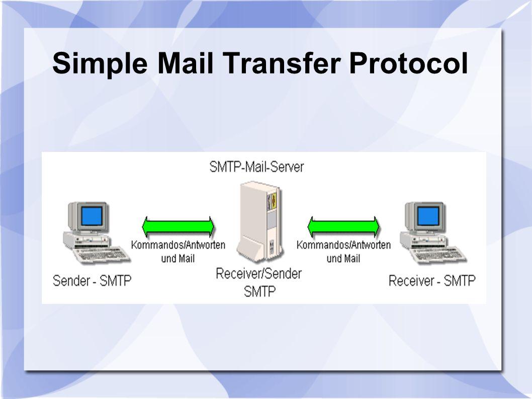 Textbasiertes Protokoll zum Austausch von E-Mails in Computernetzen Dient zur Einspeisung von E-Mails