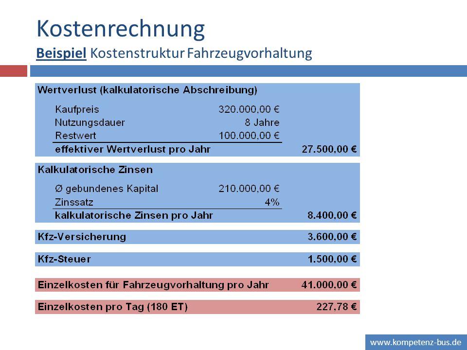 www.kompetenz-bus.de Kostenrechnung Beispiel Kostenstruktur Fahrzeugvorhaltung