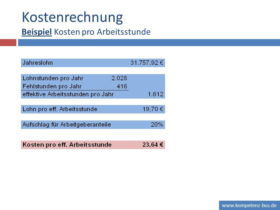 www.kompetenz-bus.de Kostenrechnung Beispiel Kosten pro Arbeitsstunde