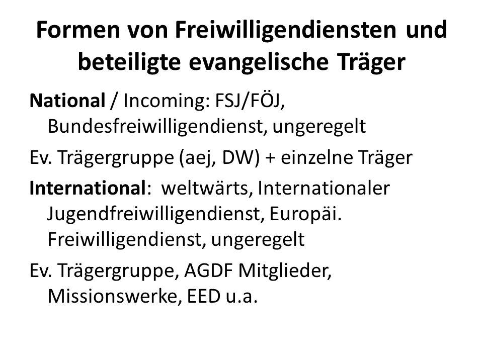 Formen von Freiwilligendiensten und beteiligte evangelische Träger National / Incoming: FSJ/FÖJ, Bundesfreiwilligendienst, ungeregelt Ev. Trägergruppe