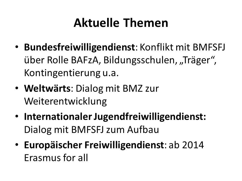 Aktuelle Themen Bundesfreiwilligendienst: Konflikt mit BMFSFJ über Rolle BAFzA, Bildungsschulen, Träger, Kontingentierung u.a. Weltwärts: Dialog mit B