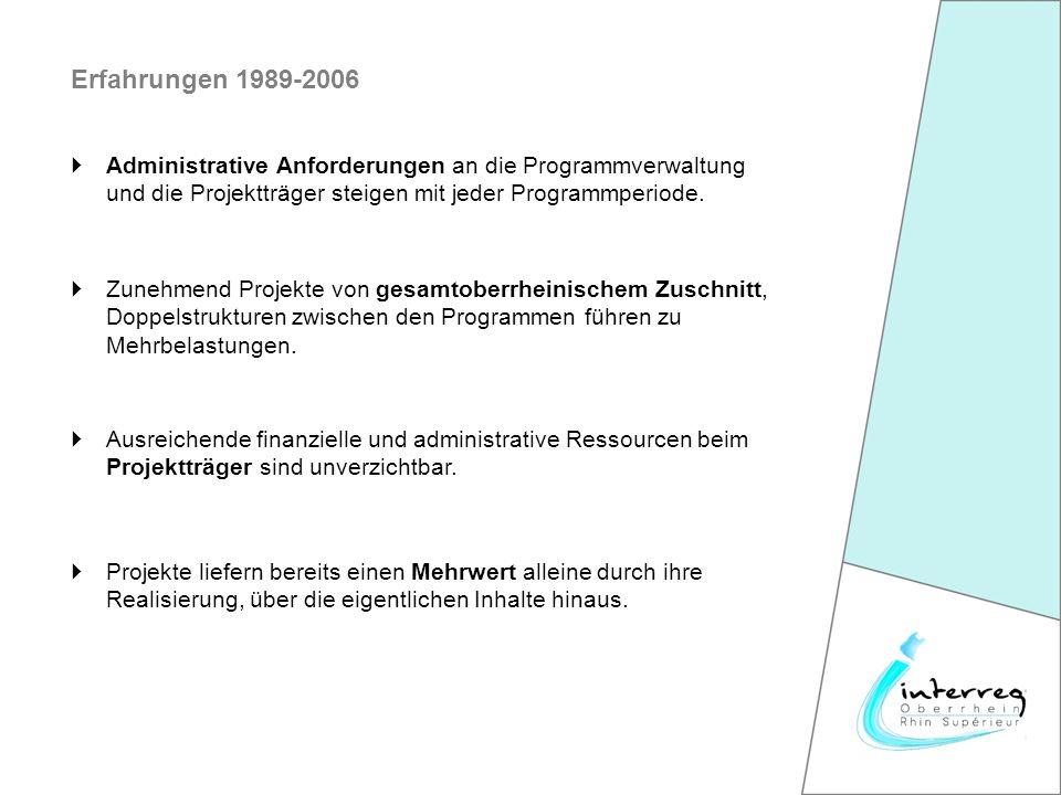 Erfahrungen 1989-2006 Ausreichende finanzielle und administrative Ressourcen beim Projektträger sind unverzichtbar.
