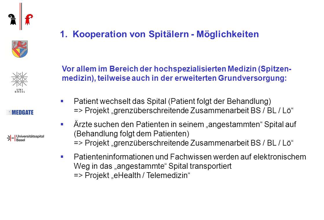 1. Kooperation von Spitälern - Möglichkeiten Vor allem im Bereich der hochspezialisierten Medizin (Spitzen- medizin), teilweise auch in der erweiterte