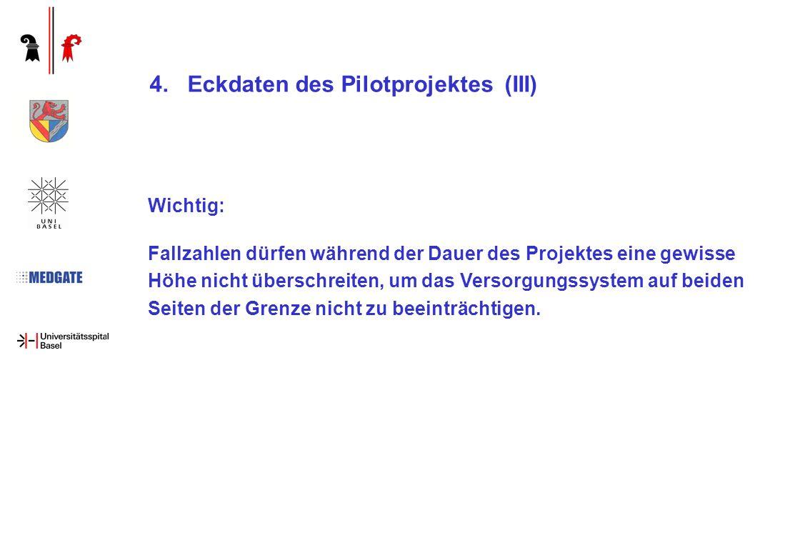 4. Eckdaten des Pilotprojektes (III) Wichtig: Fallzahlen dürfen während der Dauer des Projektes eine gewisse Höhe nicht überschreiten, um das Versorgu