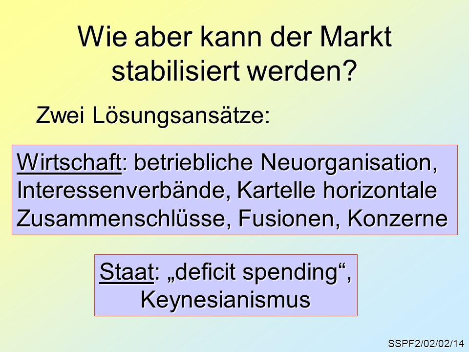 Wie aber kann der Markt stabilisiert werden? SSPF2/02/02/14 Zwei Lösungsansätze: Wirtschaft: betriebliche Neuorganisation, Interessenverbände, Kartell