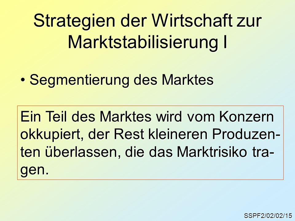 SSPF2/02/02/15 Strategien der Wirtschaft zur Marktstabilisierung I Segmentierung des Marktes Segmentierung des Marktes Ein Teil des Marktes wird vom K
