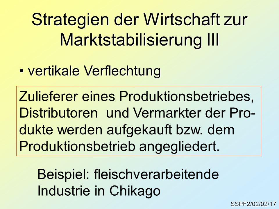 SSPF2/02/02/17 vertikale Verflechtung vertikale Verflechtung Zulieferer eines Produktionsbetriebes, Distributoren und Vermarkter der Pro- dukte werden