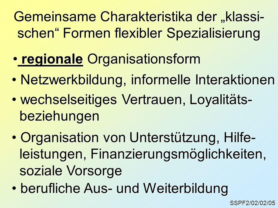 SSPF2/02/02/05 Gemeinsame Charakteristika der klassi- schen Formen flexibler Spezialisierung regionale Organisationsform regionale Organisationsform N