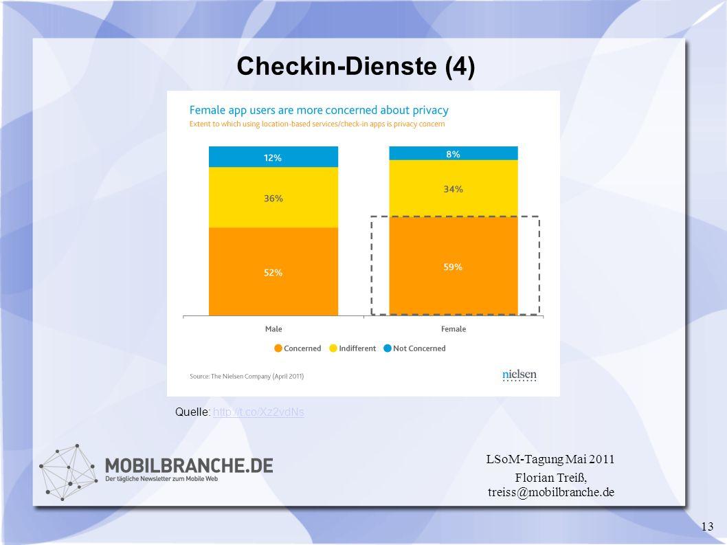 13 LSoM-Tagung Mai 2011 Florian Treiß, treiss@mobilbranche.de Checkin-Dienste (4) Quelle: http://t.co/Xz2vdNshttp://t.co/Xz2vdNs