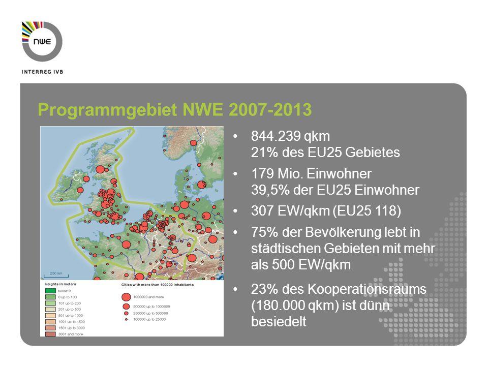 Programmgebiet NWE 2007-2013 844.239 qkm 21% des EU25 Gebietes 179 Mio. Einwohner 39,5% der EU25 Einwohner 307 EW/qkm (EU25 118) 75% der Bevölkerung l