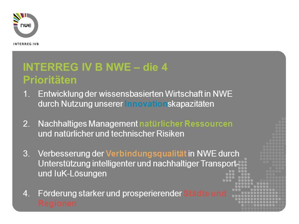 INTERREG IV B NWE – die 4 Prioritäten 1.Entwicklung der wissensbasierten Wirtschaft in NWE durch Nutzung unserer Innovationskapazitäten 2.Nachhaltiges Management natürlicher Ressourcen und natürlicher und technischer Risiken 3.Verbesserung der Verbindungsqualität in NWE durch Unterstützung intelligenter und nachhaltiger Transport- und IuK-Lösungen 4.Förderung starker und prosperierender Städte und Regionen