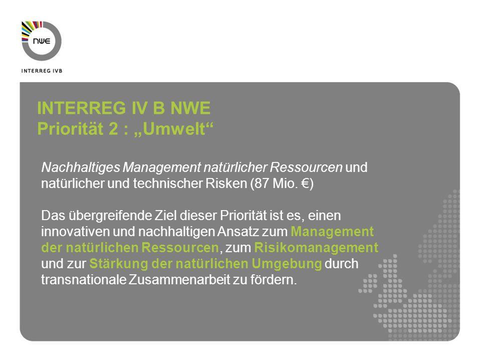 INTERREG IV B NWE Priorität 2 : Umwelt Nachhaltiges Management natürlicher Ressourcen und natürlicher und technischer Risken (87 Mio. ) Das übergreife