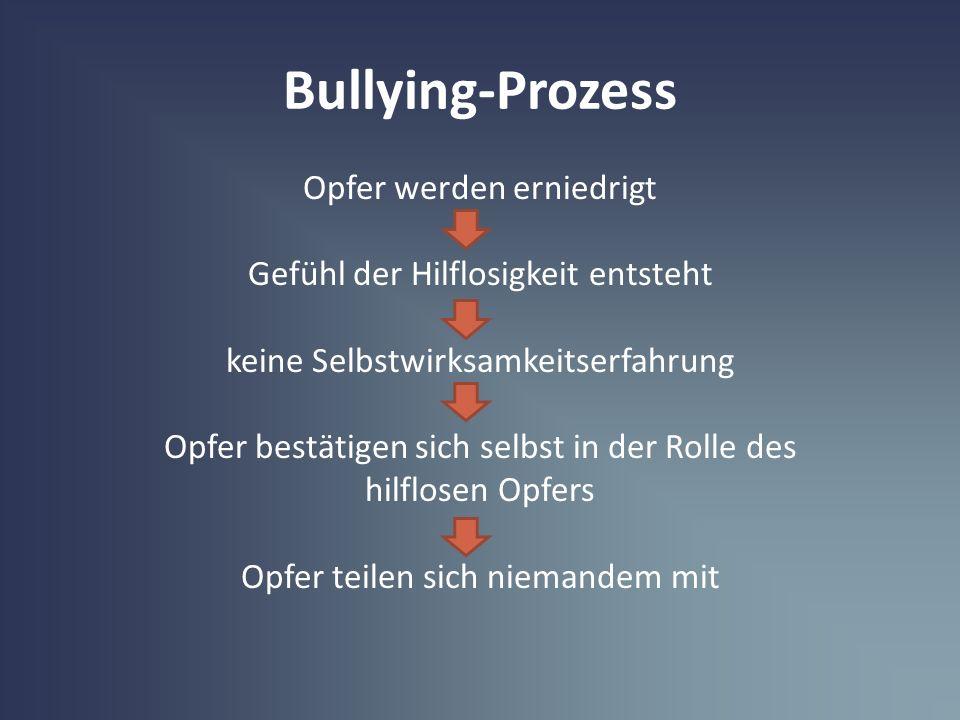 Bullying-Prozess Opfer werden erniedrigt Gefühl der Hilflosigkeit entsteht keine Selbstwirksamkeitserfahrung Opfer bestätigen sich selbst in der Rolle