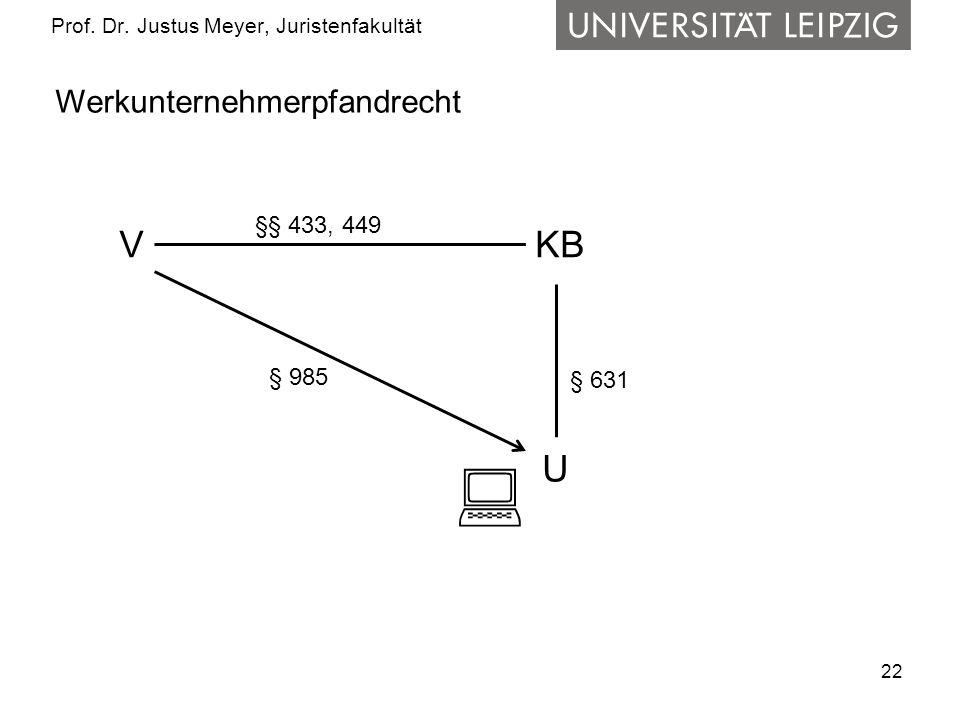22 Prof. Dr. Justus Meyer, Juristenfakultät Werkunternehmerpfandrecht KBV U §§ 433, 449 § 631 § 985