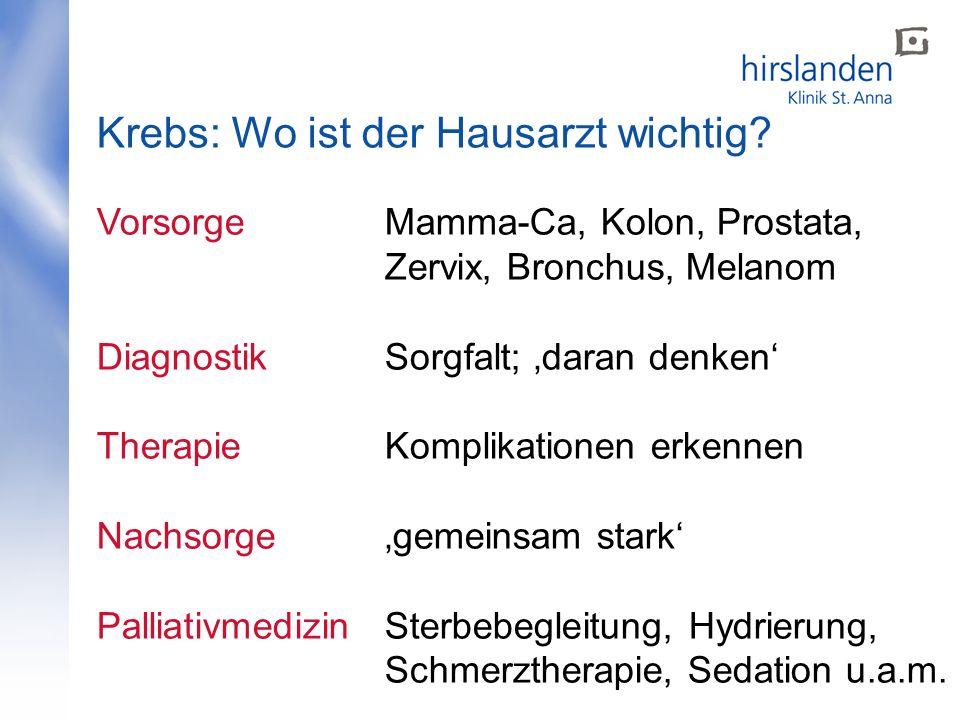 Krebs: Wo ist der Hausarzt wichtig? VorsorgeMamma-Ca, Kolon, Prostata, Zervix, Bronchus, Melanom DiagnostikSorgfalt; daran denken TherapieKomplikation