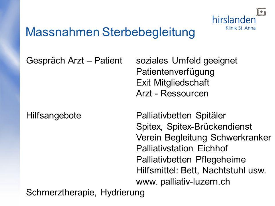 Massnahmen Sterbebegleitung Gespräch Arzt – Patient soziales Umfeld geeignet Patientenverfügung Exit Mitgliedschaft Arzt - Ressourcen HilfsangebotePal