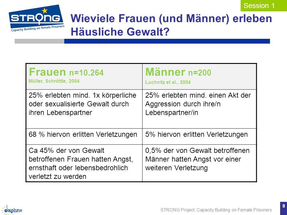 STRONG Project: Capacity Building on Female Prisoners 8 Wieviele Frauen (und Männer) erleben Häusliche Gewalt? Frauen n=10.264 Müller, Schröttle, 2004
