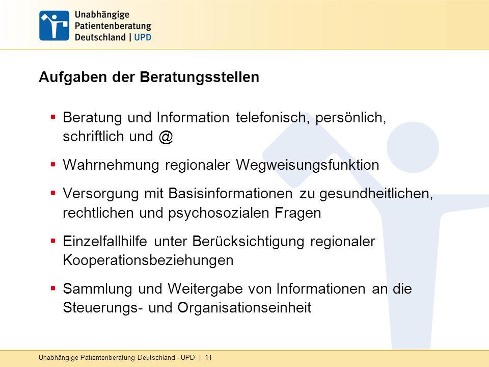 Unabhängige Patientenberatung Deutschland - UPD | 11 Aufgaben der Beratungsstellen Beratung und Information telefonisch, persönlich, schriftlich und @ Wahrnehmung regionaler Wegweisungsfunktion Versorgung mit Basisinformationen zu gesundheitlichen, rechtlichen und psychosozialen Fragen Einzelfallhilfe unter Berücksichtigung regionaler Kooperationsbeziehungen Sammlung und Weitergabe von Informationen an die Steuerungs- und Organisationseinheit