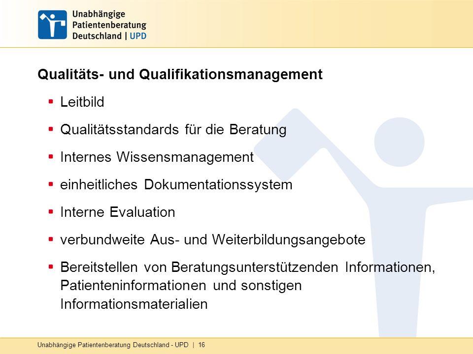 Unabhängige Patientenberatung Deutschland - UPD | 16 Qualitäts- und Qualifikationsmanagement Leitbild Qualitätsstandards für die Beratung Internes Wissensmanagement einheitliches Dokumentationssystem Interne Evaluation verbundweite Aus- und Weiterbildungsangebote Bereitstellen von Beratungsunterstützenden Informationen, Patienteninformationen und sonstigen Informationsmaterialien