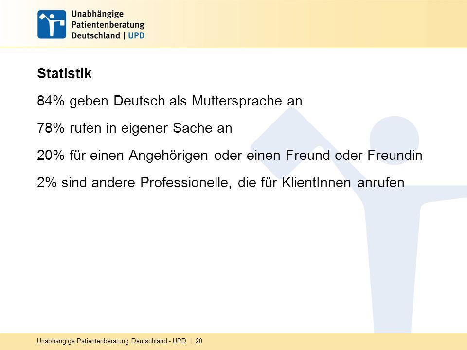 Statistik 84% geben Deutsch als Muttersprache an 78% rufen in eigener Sache an 20% für einen Angehörigen oder einen Freund oder Freundin 2% sind andere Professionelle, die für KlientInnen anrufen Unabhängige Patientenberatung Deutschland - UPD | 20