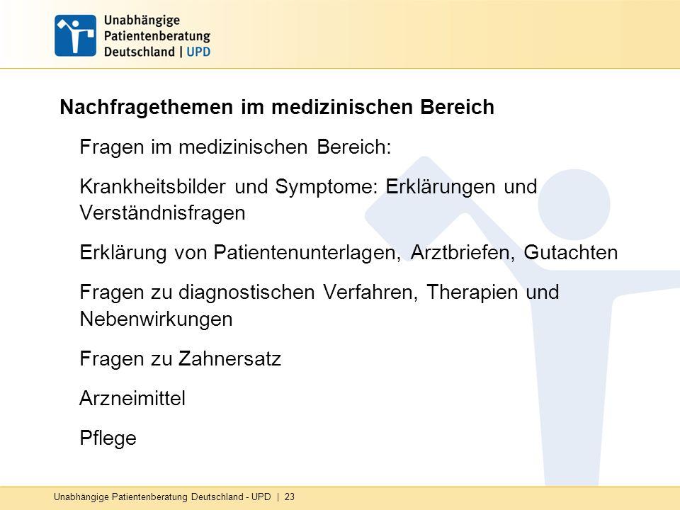 Nachfragethemen im medizinischen Bereich Unabhängige Patientenberatung Deutschland - UPD | 23 Fragen im medizinischen Bereich: Krankheitsbilder und Sy