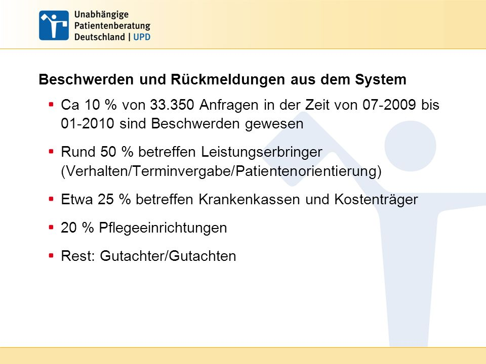 Beschwerden und Rückmeldungen aus dem System Ca 10 % von 33.350 Anfragen in der Zeit von 07-2009 bis 01-2010 sind Beschwerden gewesen Rund 50 % betref