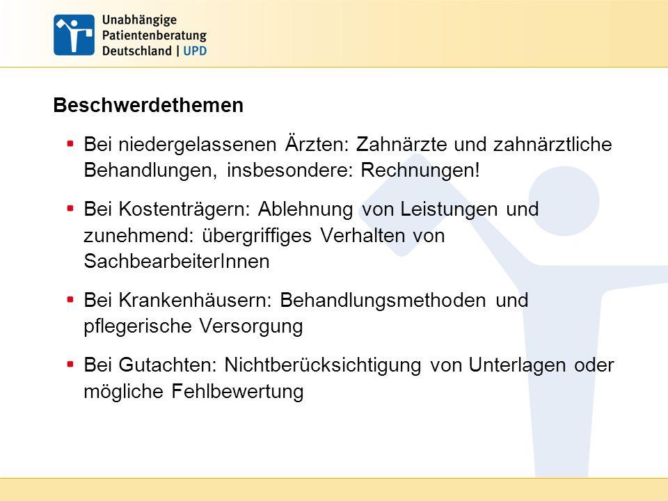 Beschwerdethemen Bei niedergelassenen Ärzten: Zahnärzte und zahnärztliche Behandlungen, insbesondere: Rechnungen.