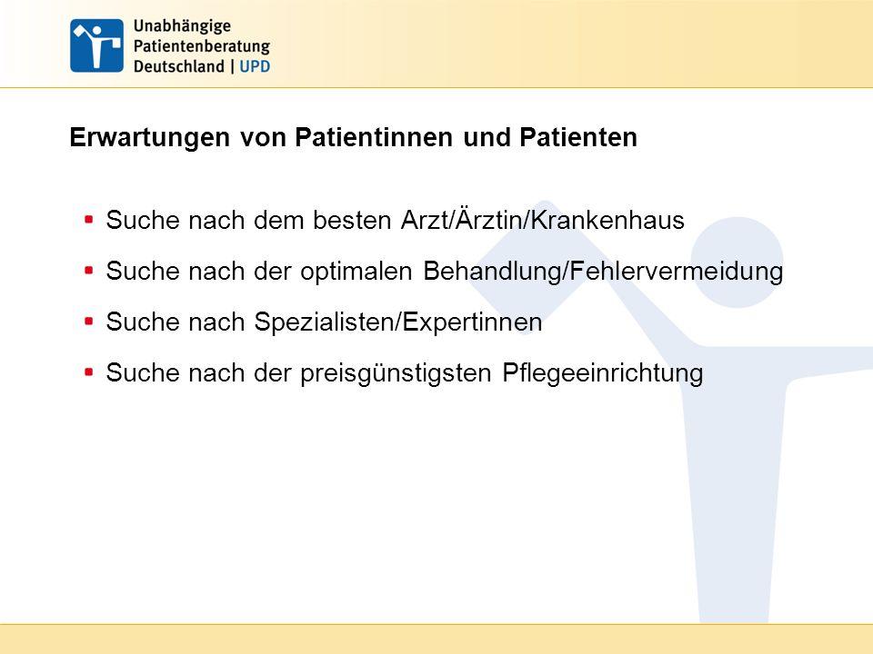 Erwartungen von Patientinnen und Patienten Suche nach dem besten Arzt/Ärztin/Krankenhaus Suche nach der optimalen Behandlung/Fehlervermeidung Suche na