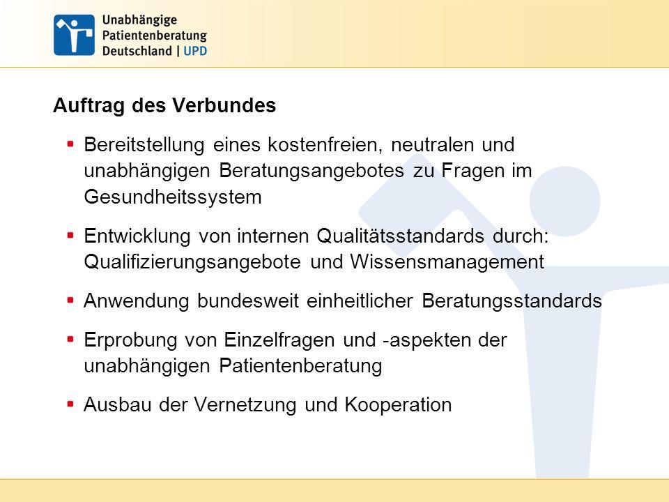 Statistik 2009 Im Durchschnitt 3646 Beratungen im Jahr 80243 Beratung insgesamt mehr Frauen als Männer 31% der Anfragen kommen aus dem Nahbereich der Beratungsstelle 21% aus dem jeweiligen Bundesland 79% rufen zum ersten Mal an Unabhängige Patientenberatung Deutschland - UPD   18